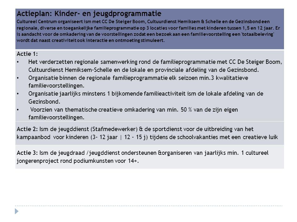 Actieplan: Kinder- en jeugdprogrammatie