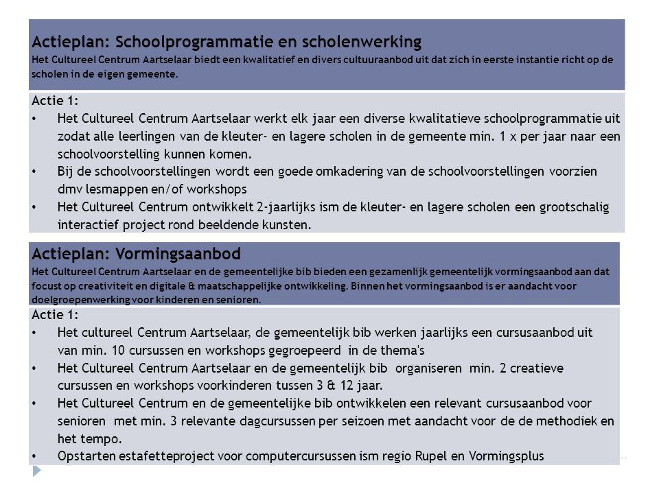 Actieplan: Schoolprogrammatie en scholenwerking
