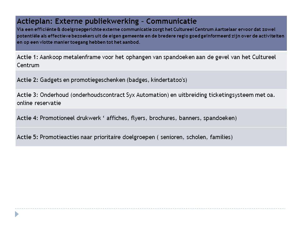 Actieplan: Externe publiekwerking – Communicatie