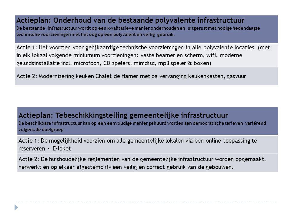 Actieplan: Onderhoud van de bestaande polyvalente infrastructuur