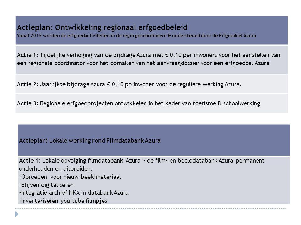 Actieplan: Ontwikkeling regionaal erfgoedbeleid