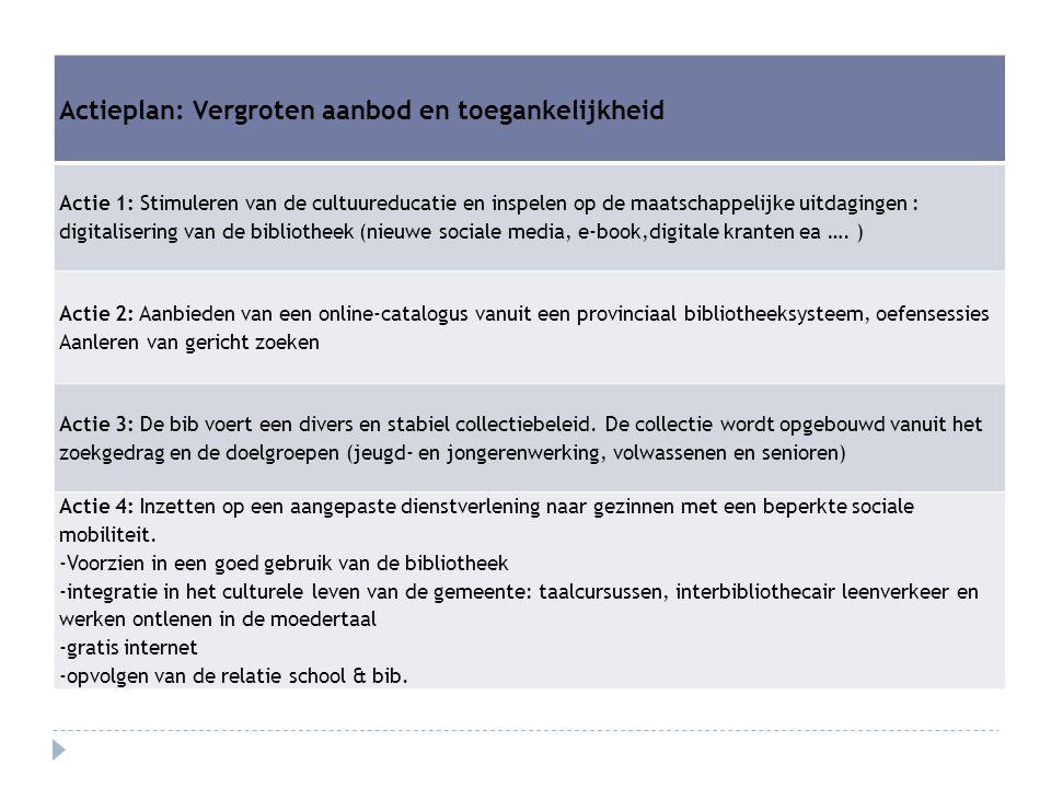 Actieplan: Vergroten aanbod en toegankelijkheid