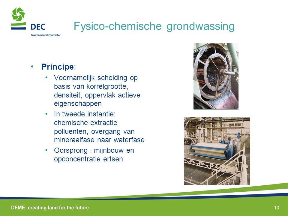 Fysico-chemische grondwassing