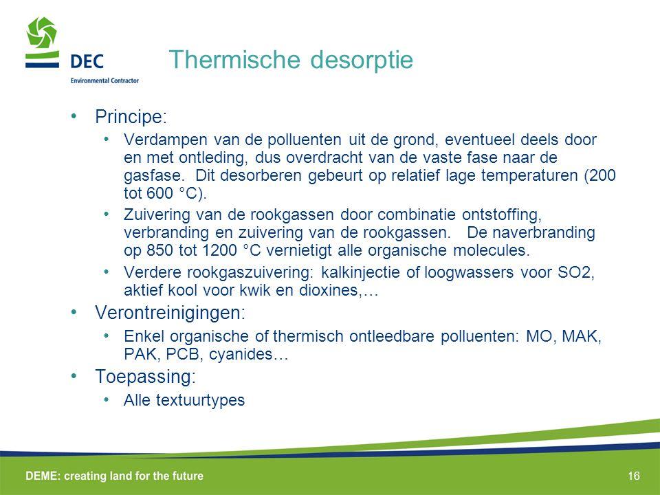 Thermische desorptie Principe: Verontreinigingen: Toepassing: