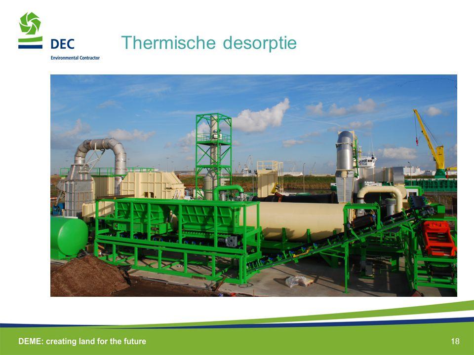 Thermische desorptie