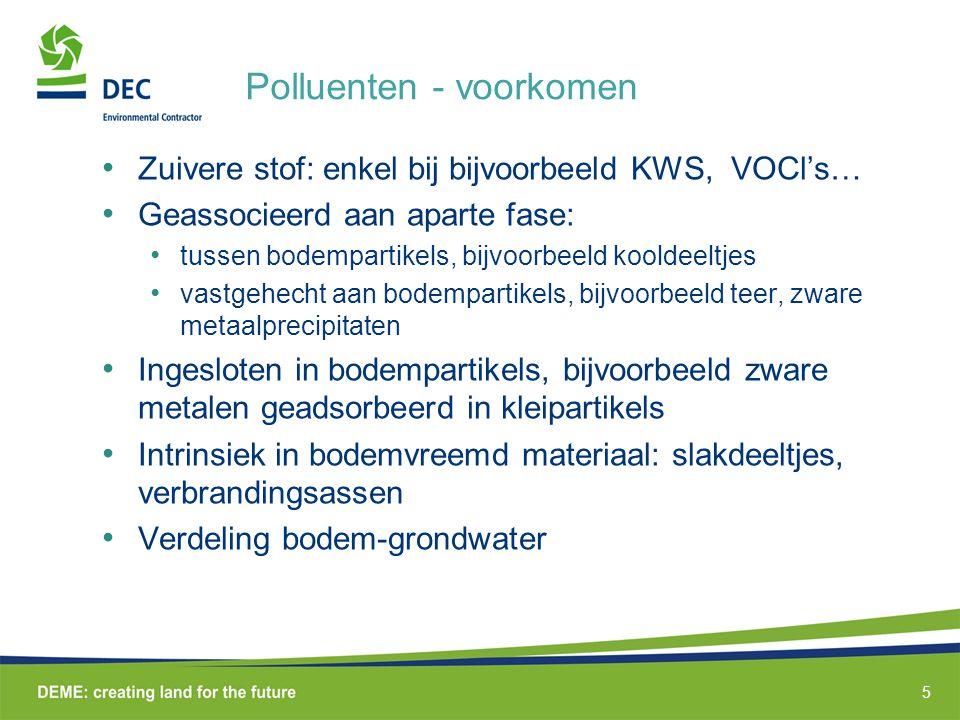Polluenten - voorkomen