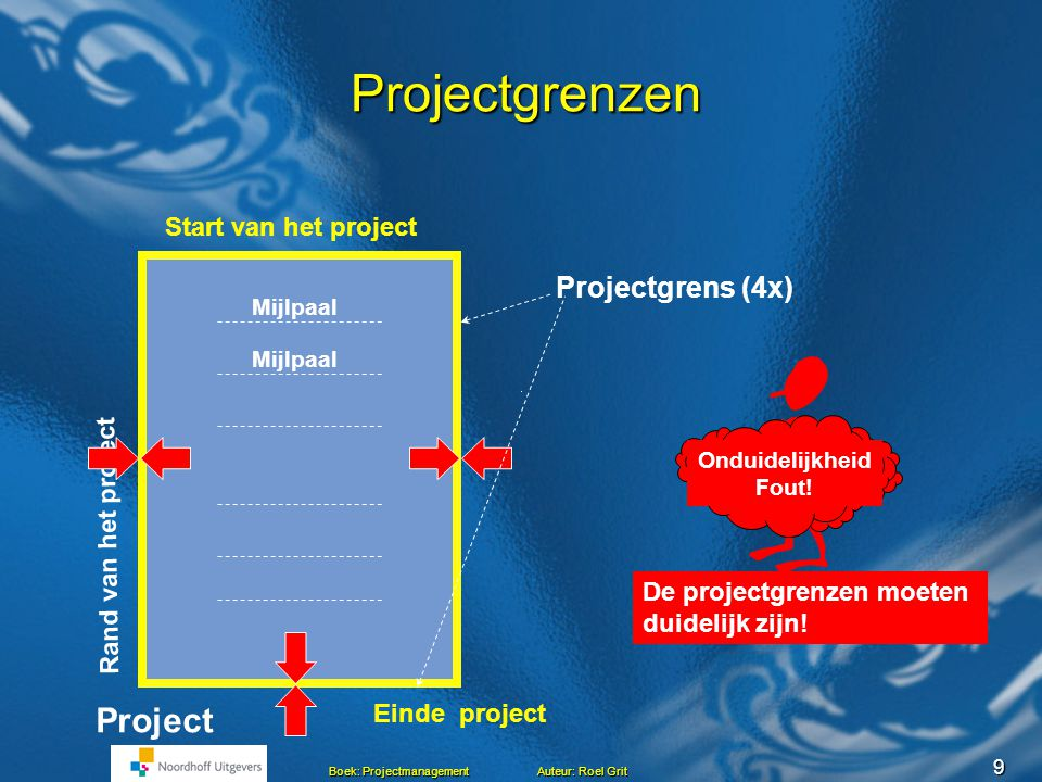 Projectgrenzen Project Projectgrens (4x) Start van het project