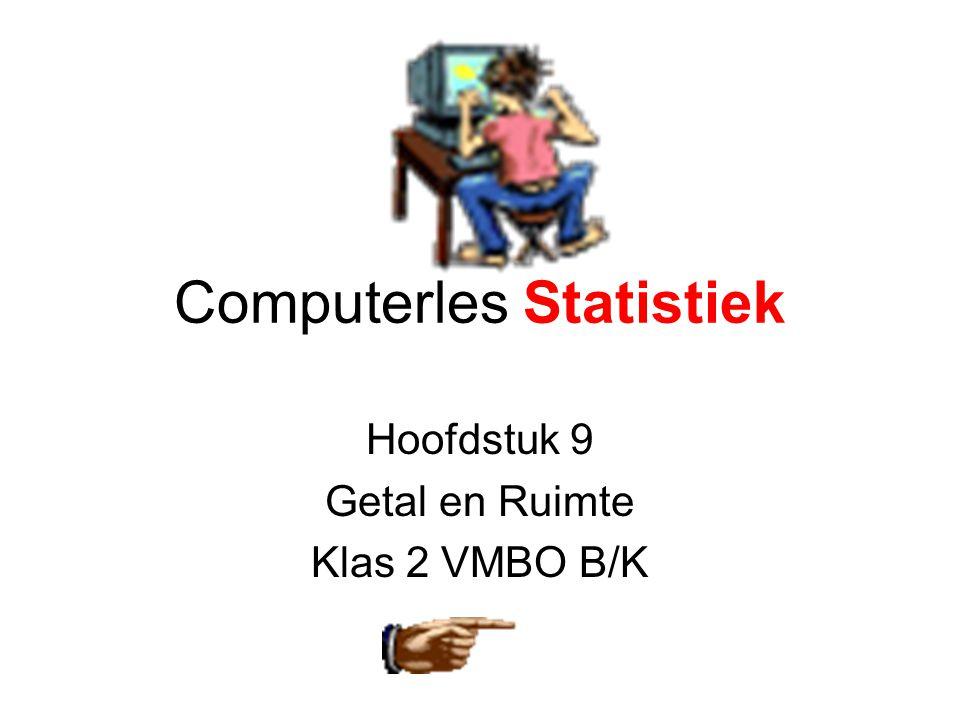 Computerles Statistiek