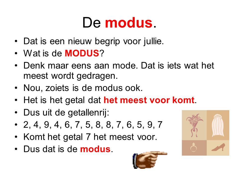De modus. Dat is een nieuw begrip voor jullie. Wat is de MODUS