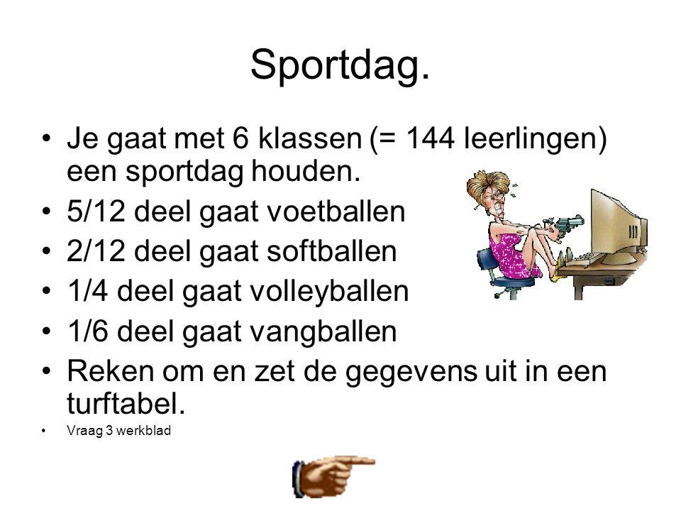 Sportdag. Je gaat met 6 klassen (= 144 leerlingen) een sportdag houden. 5/12 deel gaat voetballen.