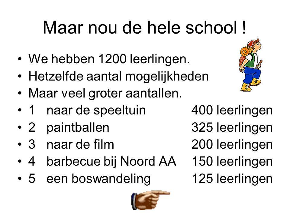 Maar nou de hele school ! We hebben 1200 leerlingen.