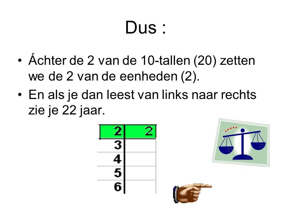 Dus : Áchter de 2 van de 10-tallen (20) zetten we de 2 van de eenheden (2).