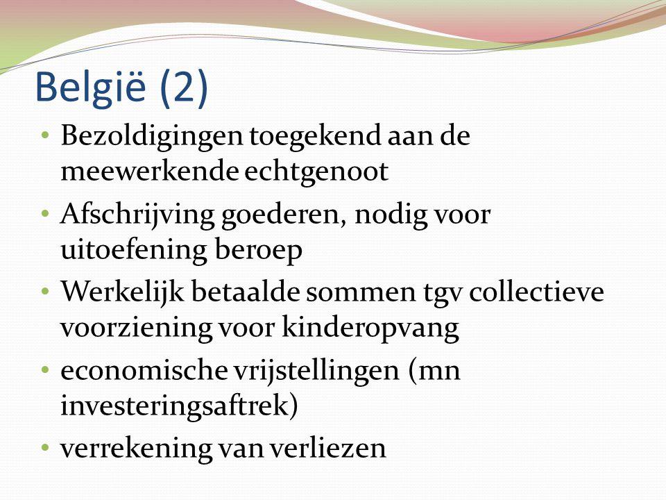 België (2) Bezoldigingen toegekend aan de meewerkende echtgenoot