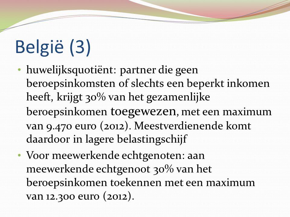 België (3)