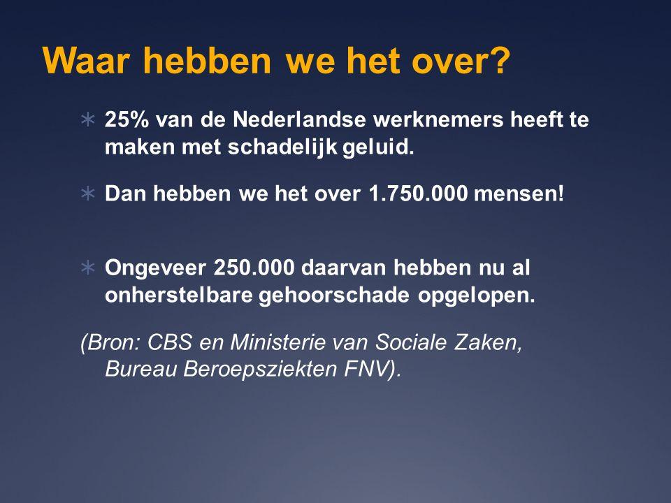 Waar hebben we het over 25% van de Nederlandse werknemers heeft te maken met schadelijk geluid. Dan hebben we het over 1.750.000 mensen!