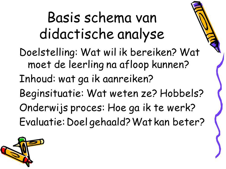 Basis schema van didactische analyse