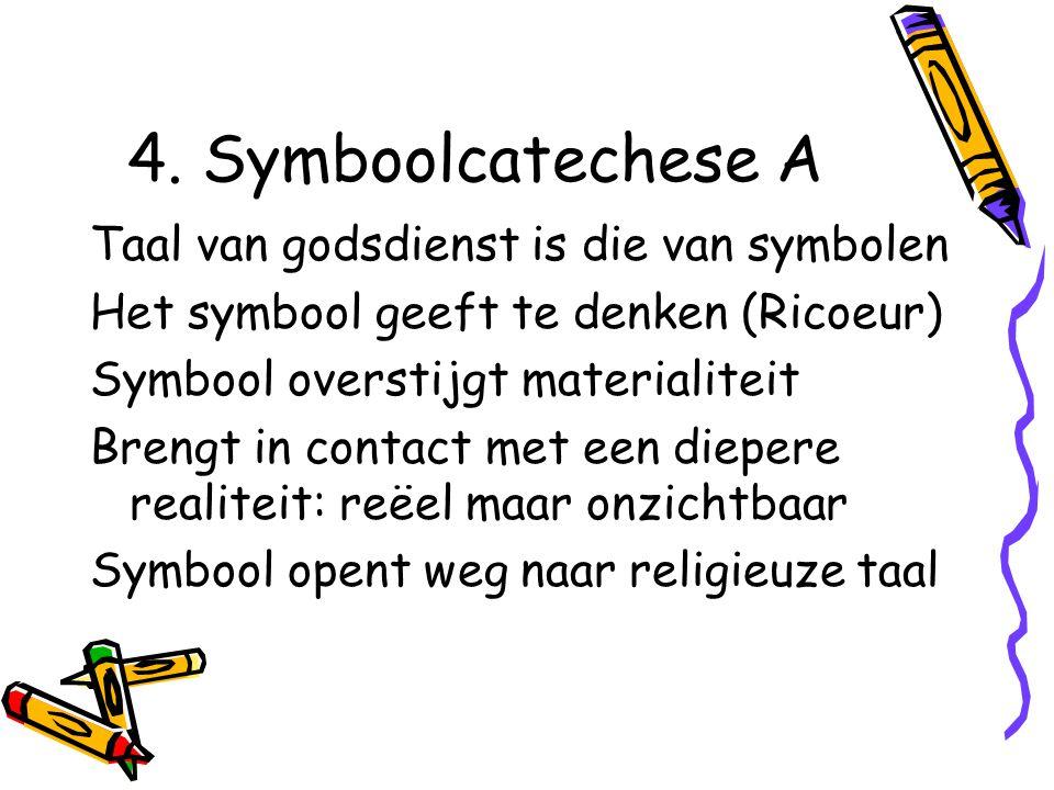 4. Symboolcatechese A Taal van godsdienst is die van symbolen