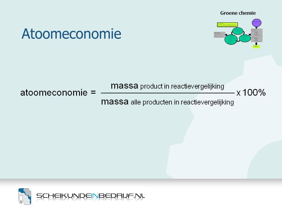 Groene chemie Atoomeconomie