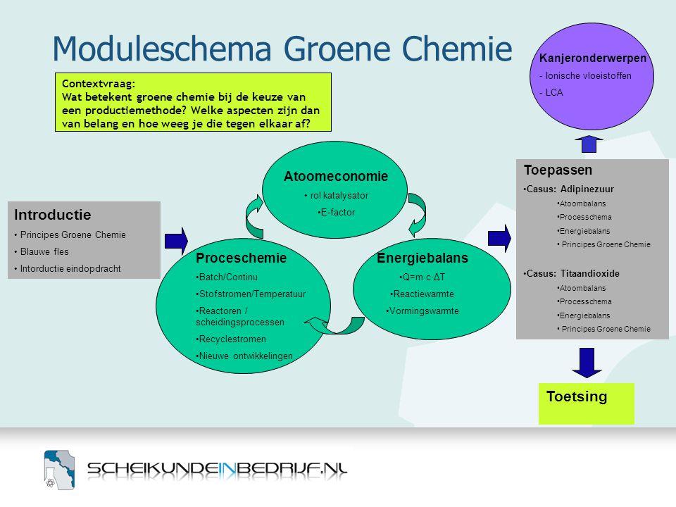 Moduleschema Groene Chemie