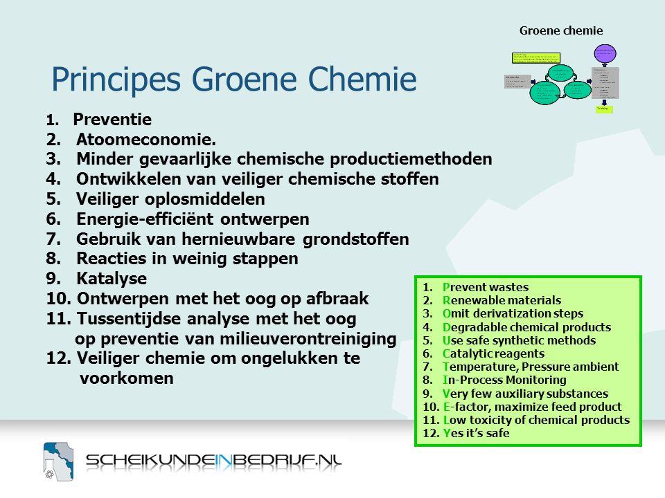 Principes Groene Chemie