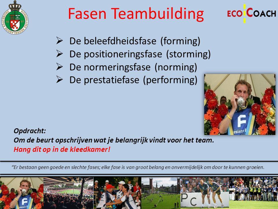 Fasen Teambuilding De beleefdheidsfase (forming)