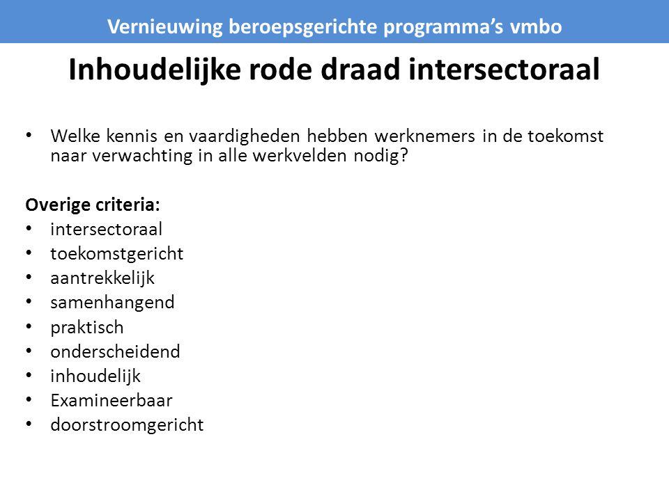 Inhoudelijke rode draad intersectoraal