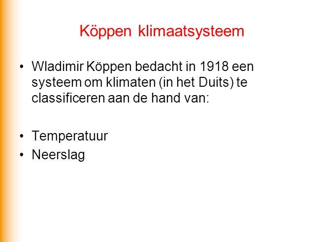 Köppen klimaatsysteem