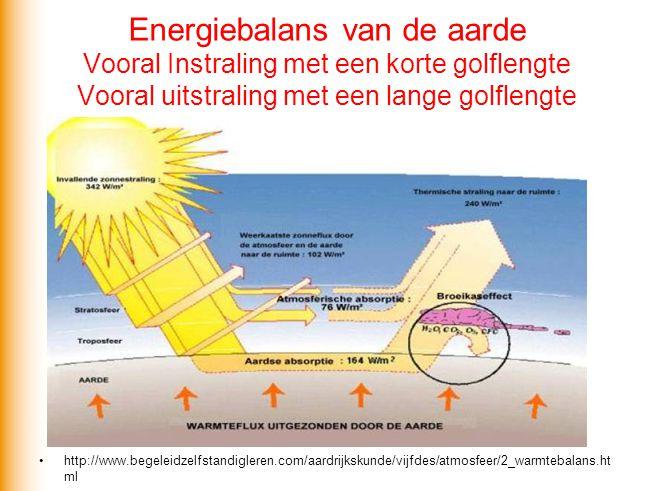Energiebalans van de aarde Vooral Instraling met een korte golflengte Vooral uitstraling met een lange golflengte