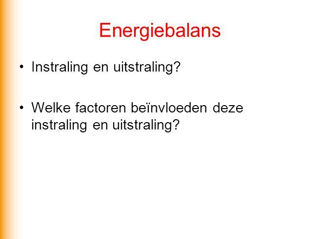 Energiebalans Instraling en uitstraling