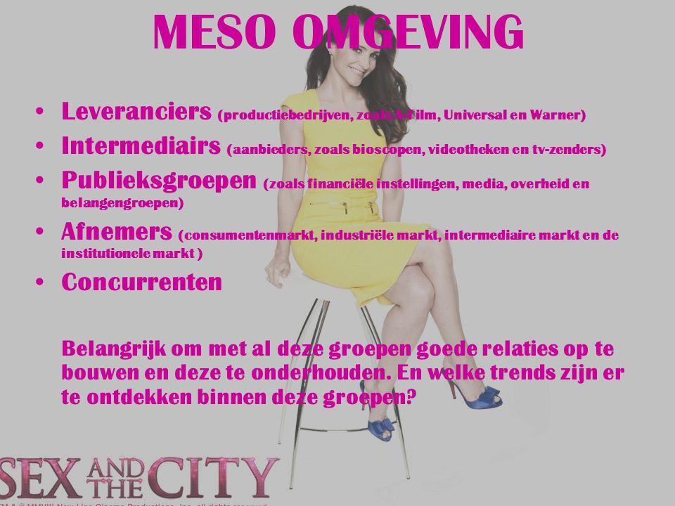 MESO OMGEVING Leveranciers (productiebedrijven, zoals A-Film, Universal en Warner)