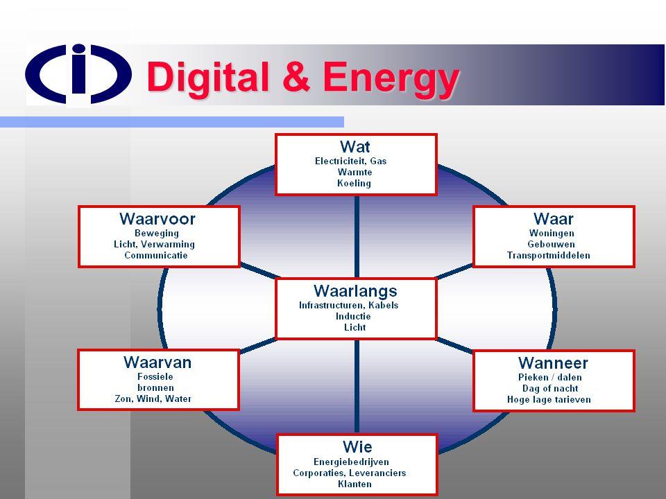 Digital & Energy