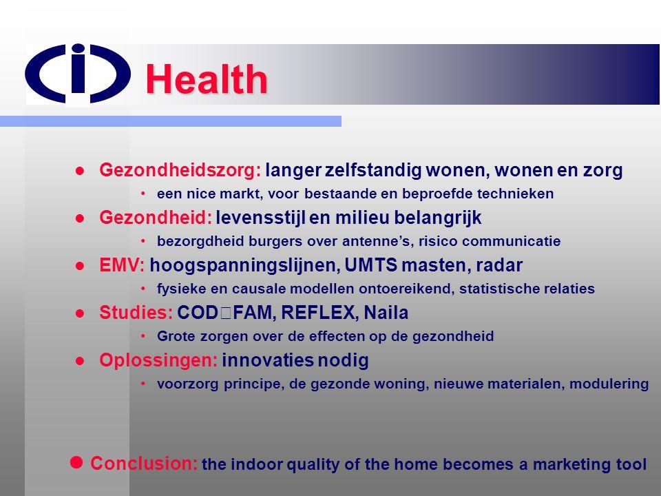 Health Gezondheidszorg: langer zelfstandig wonen, wonen en zorg. een nice markt, voor bestaande en beproefde technieken.