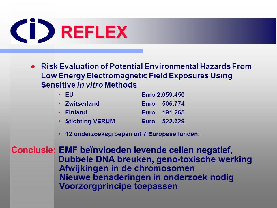 REFLEX Conclusie: EMF beïnvloeden levende cellen negatief,
