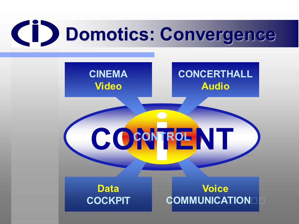 Domotics: Convergence
