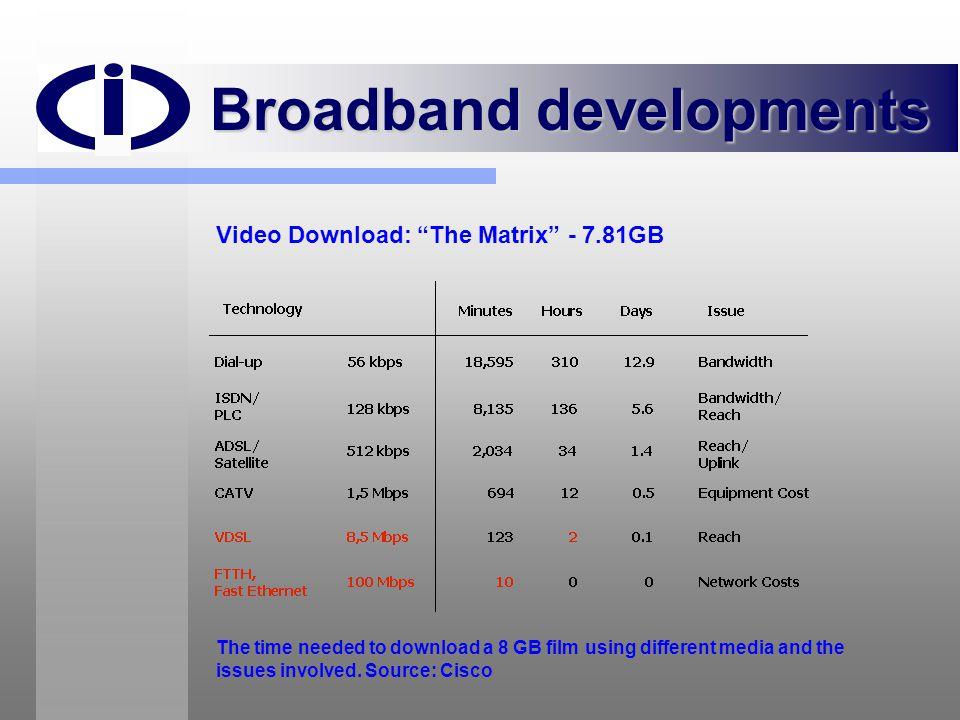 Broadband developments