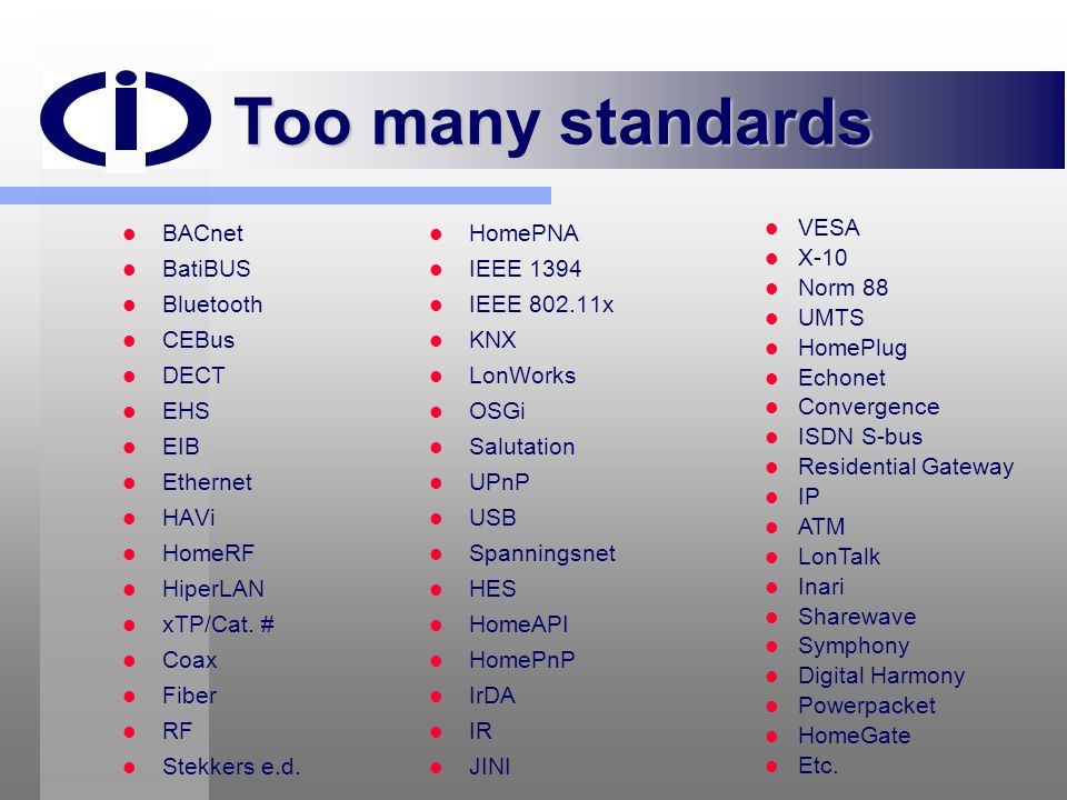 Too many standards BACnet BatiBUS Bluetooth CEBus DECT EHS EIB