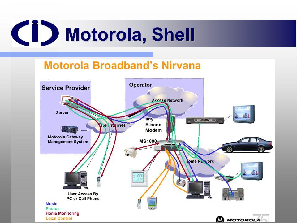 Motorola, Shell