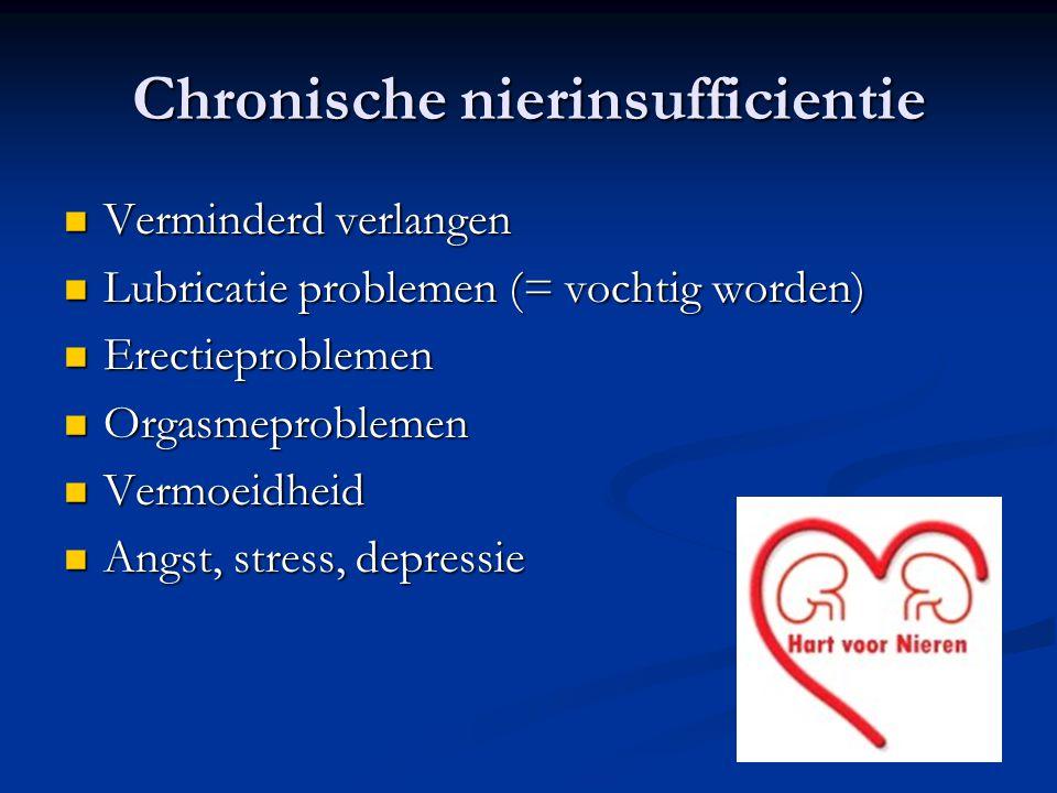 Chronische nierinsufficientie