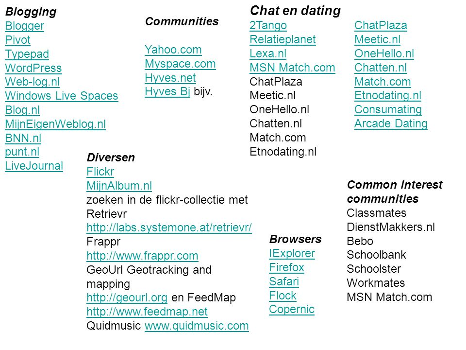 Chat en dating Blogging Blogger 2Tango Communities Pivot Relatieplanet