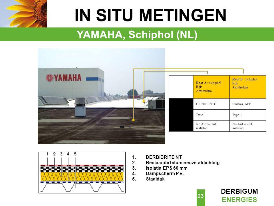 IN SITU METINGEN YAMAHA, Schiphol (NL) DERBIBRITE NT