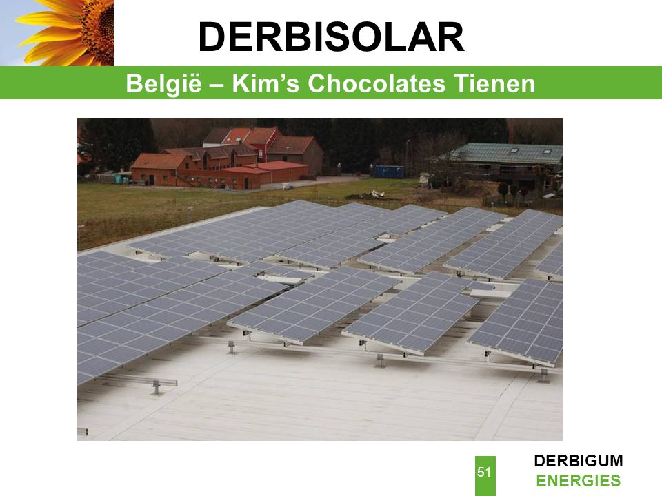 België – Kim's Chocolates Tienen