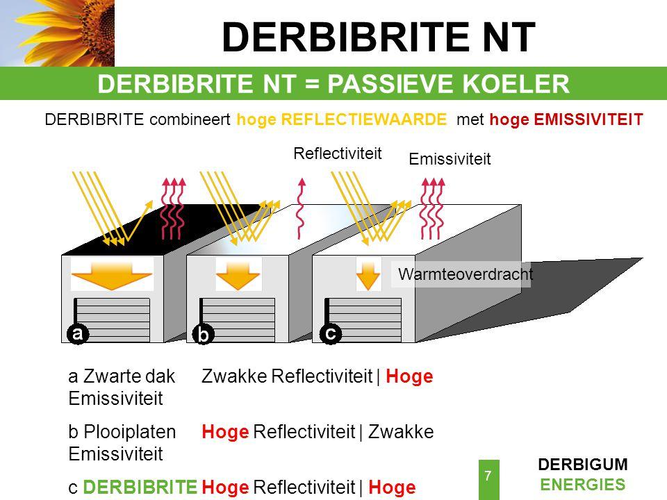 DERBIBRITE NT = PASSIEVE KOELER