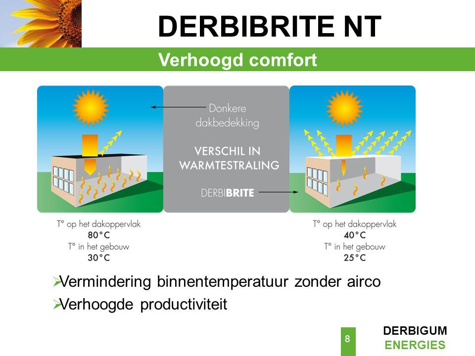 DERBIBRITE NT Verhoogd comfort