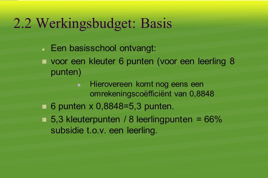 2.2 Werkingsbudget: Basis