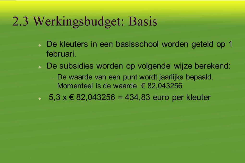 2.3 Werkingsbudget: Basis