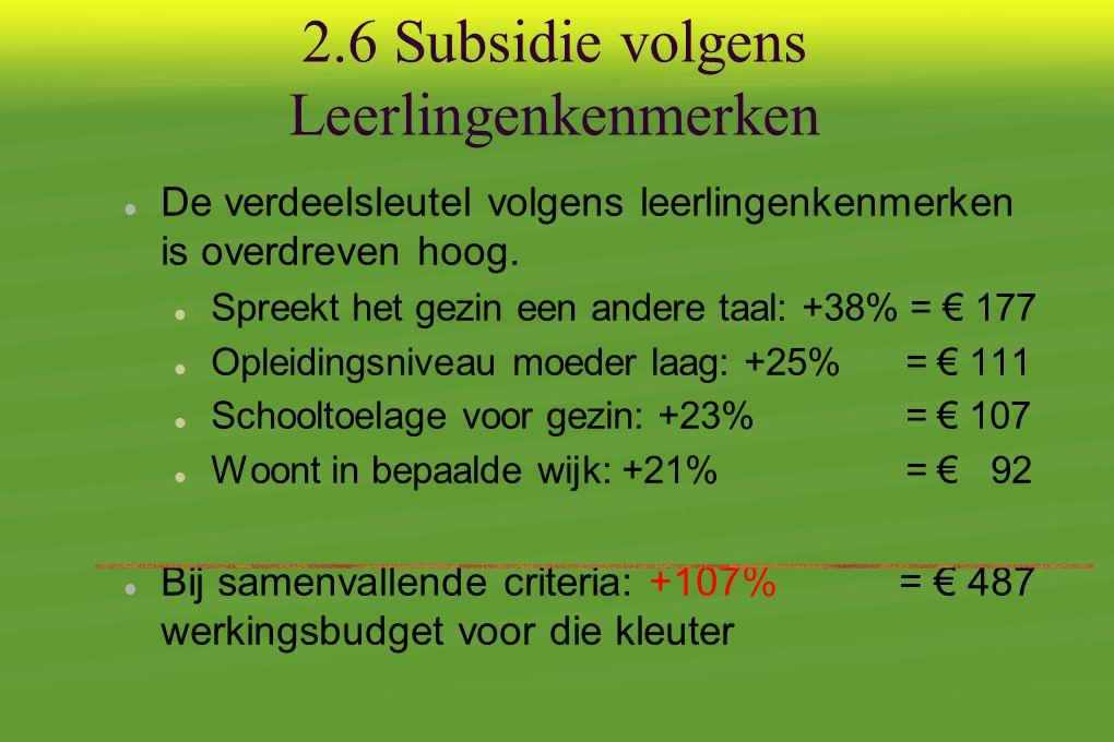 2.6 Subsidie volgens Leerlingenkenmerken