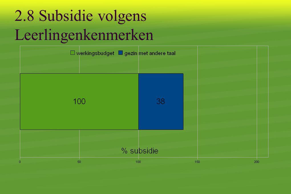 2.8 Subsidie volgens Leerlingenkenmerken