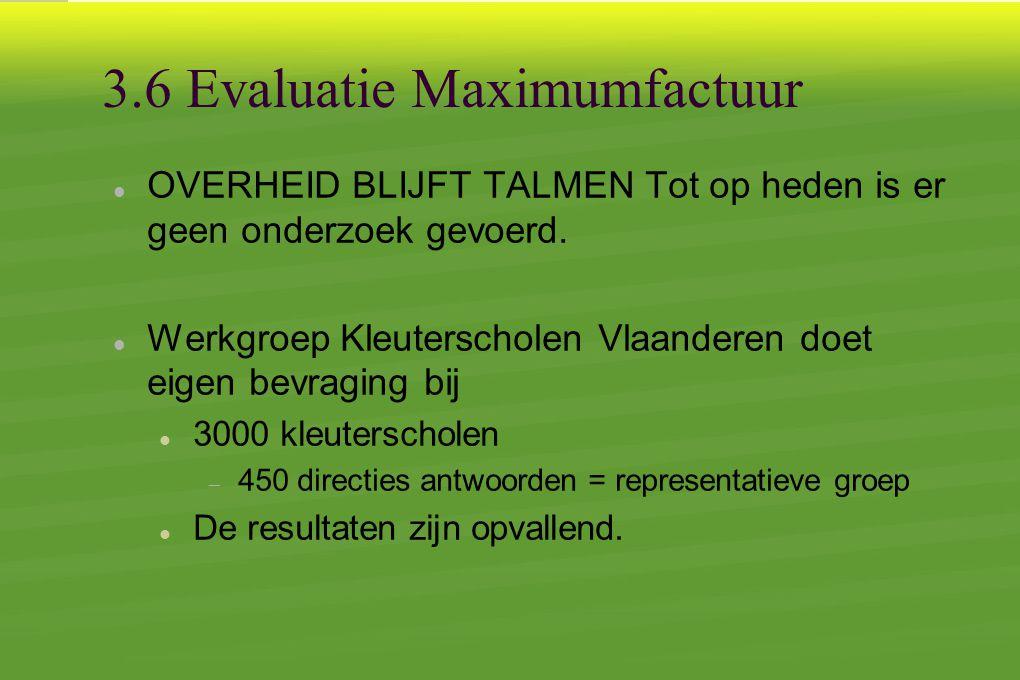 3.6 Evaluatie Maximumfactuur