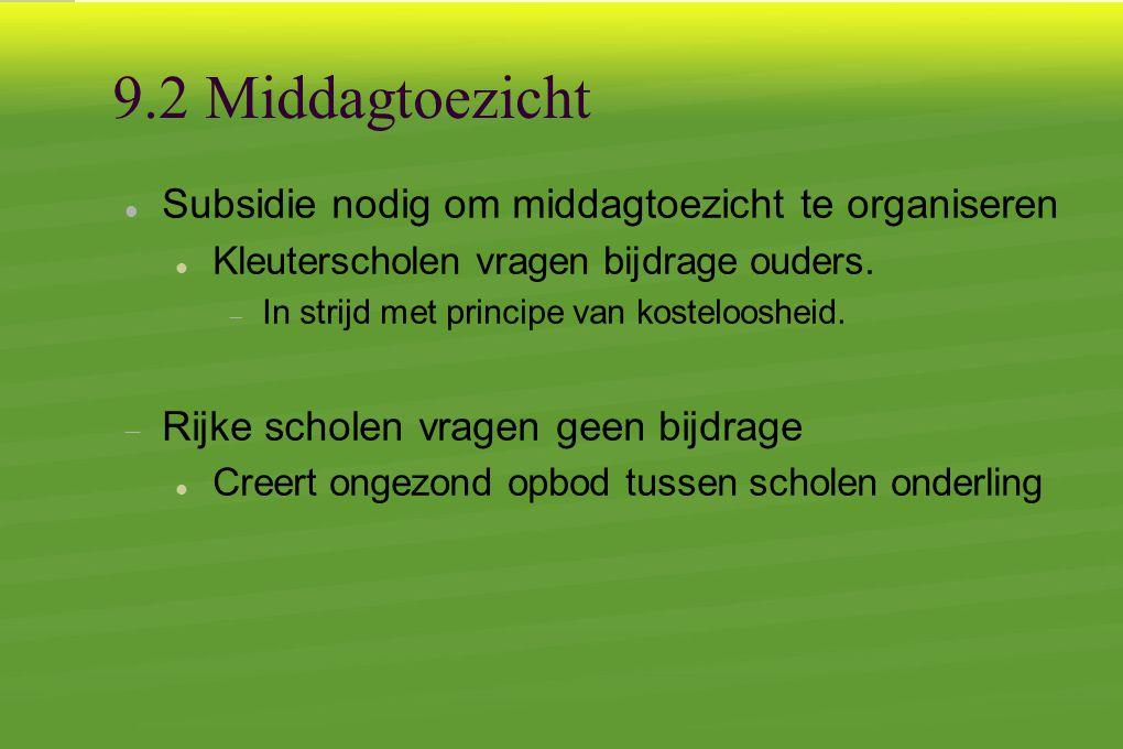 9.2 Middagtoezicht Subsidie nodig om middagtoezicht te organiseren