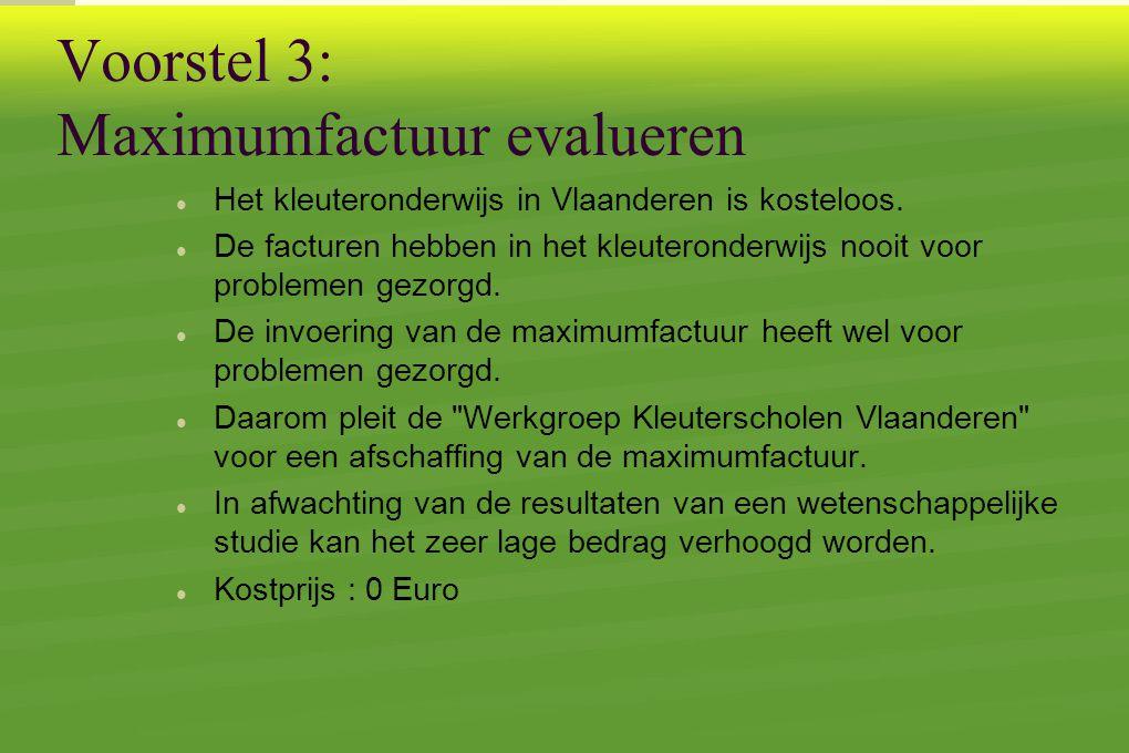 Voorstel 3: Maximumfactuur evalueren